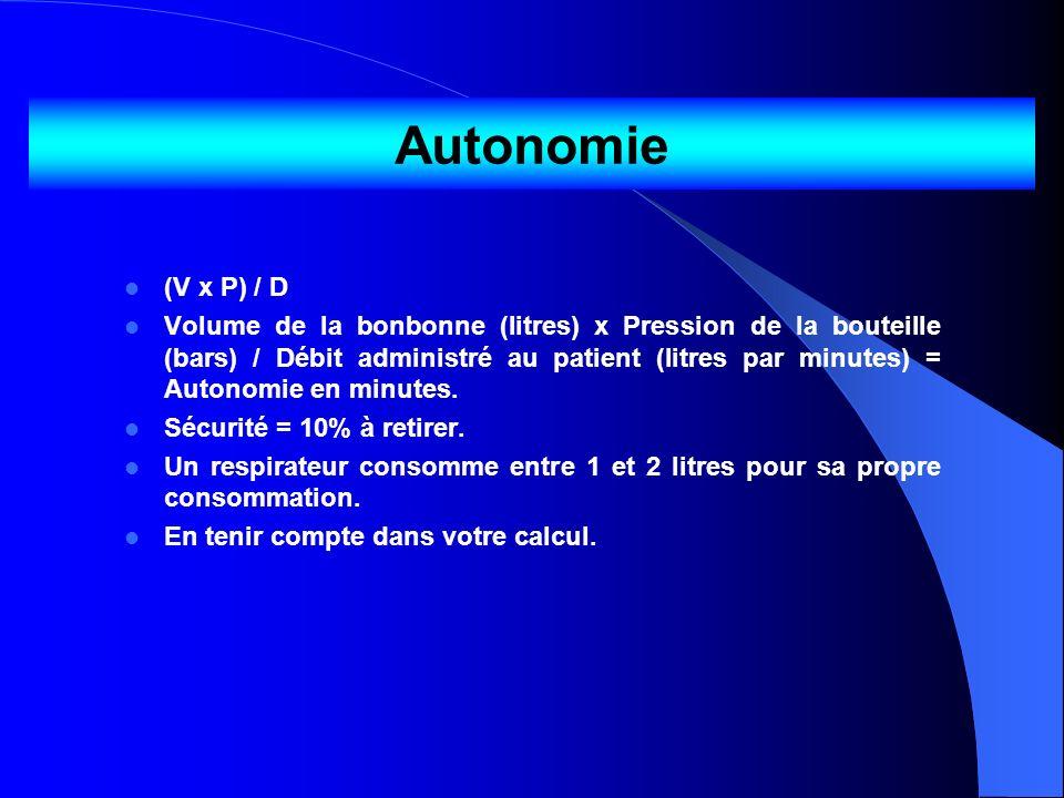 Autonomie (V x P) / D.