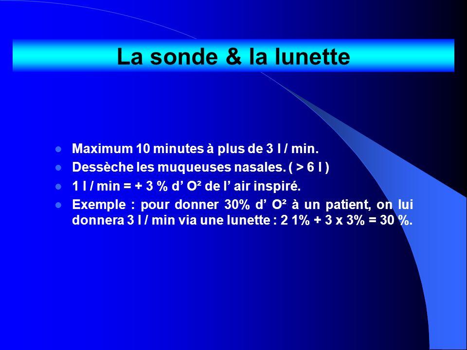 La sonde & la lunette Maximum 10 minutes à plus de 3 l / min.