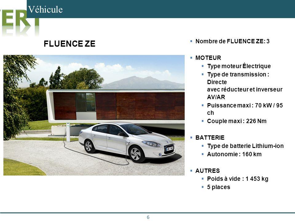 Véhicule FLUENCE ZE Nombre de FLUENCE ZE: 3 MOTEUR