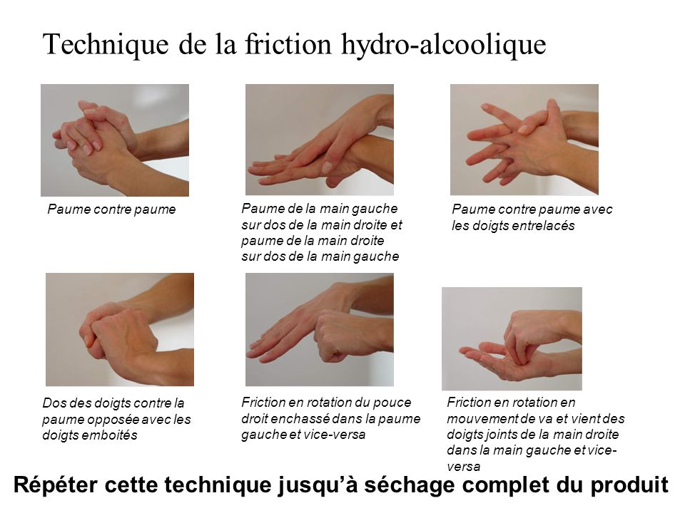 Technique de la friction hydro-alcoolique