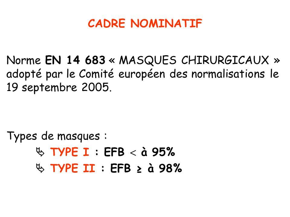 CADRE NOMINATIF Norme EN 14 683 « MASQUES CHIRURGICAUX » adopté par le Comité européen des normalisations le 19 septembre 2005.