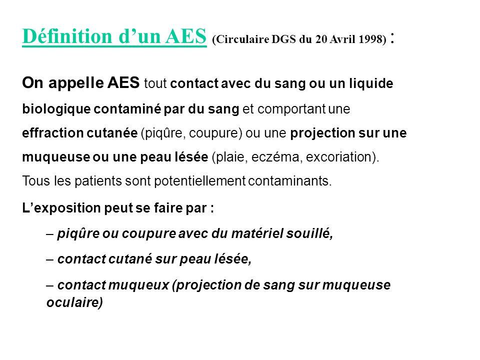 Définition d'un AES (Circulaire DGS du 20 Avril 1998) :