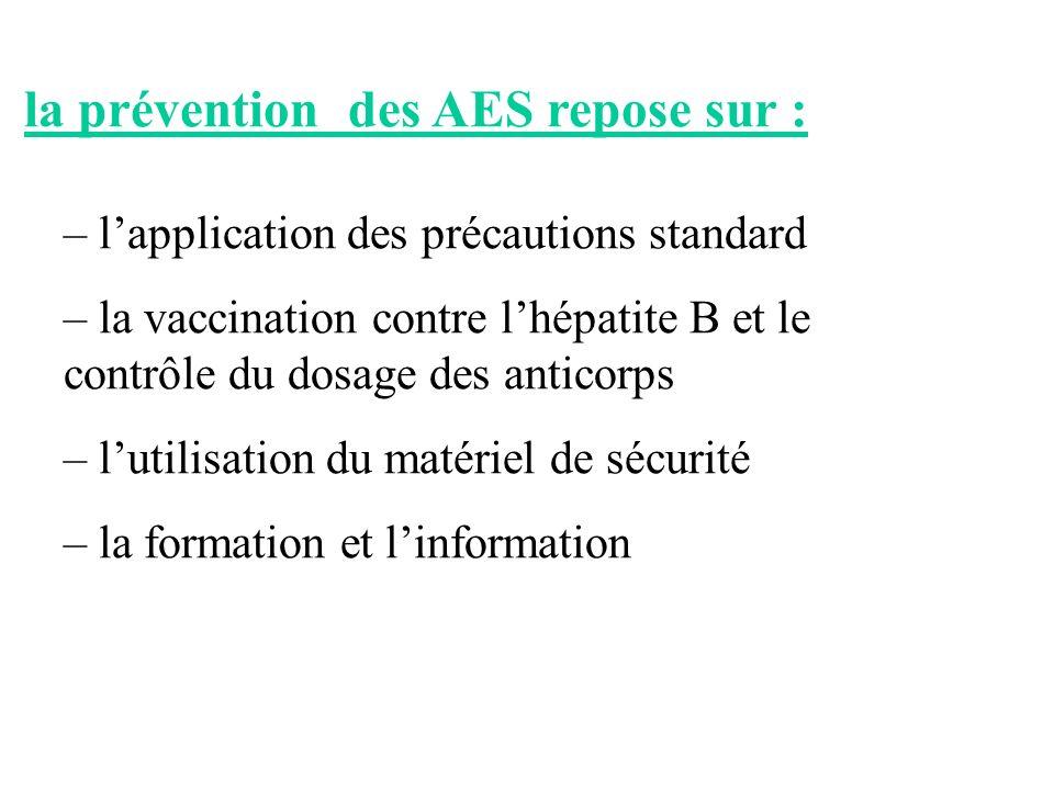 la prévention des AES repose sur :