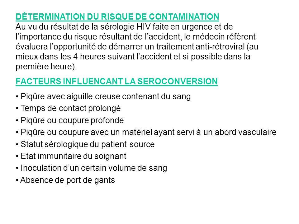 DÉTERMINATION DU RISQUE DE CONTAMINATION