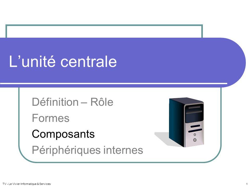 Définition – Rôle Formes Composants Périphériques internes