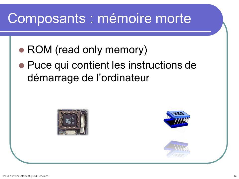 Composants : mémoire morte