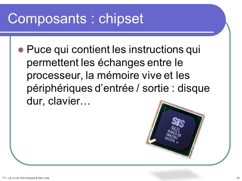 Composants : chipset