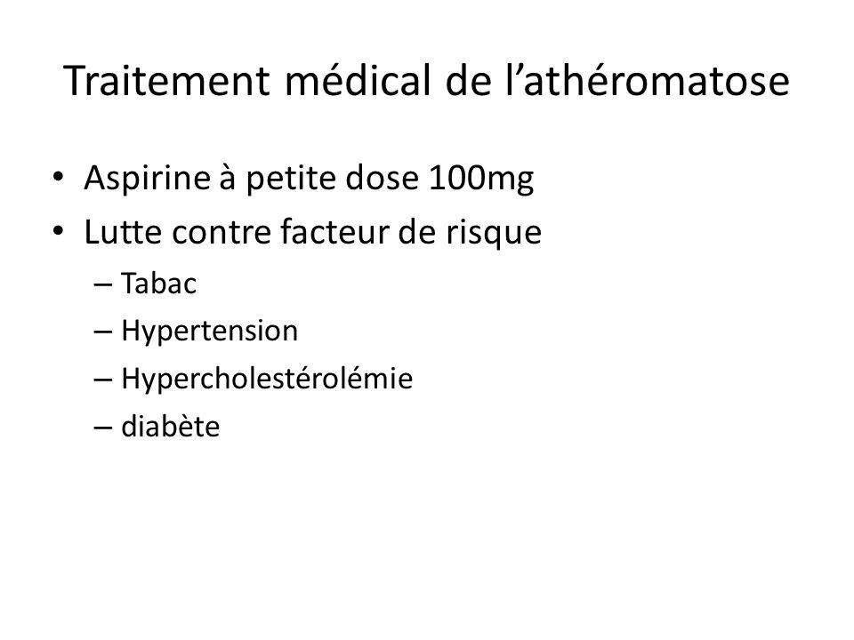 Traitement médical de l'athéromatose