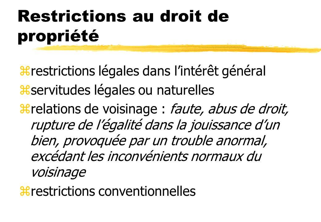 Restrictions au droit de propriété