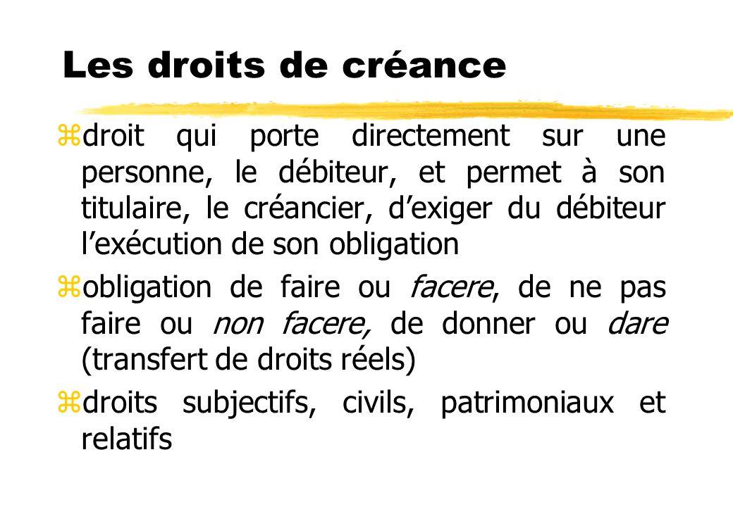 Les droits de créance