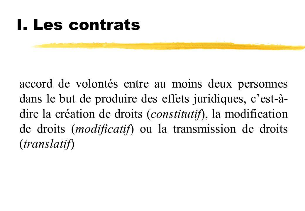 I. Les contrats