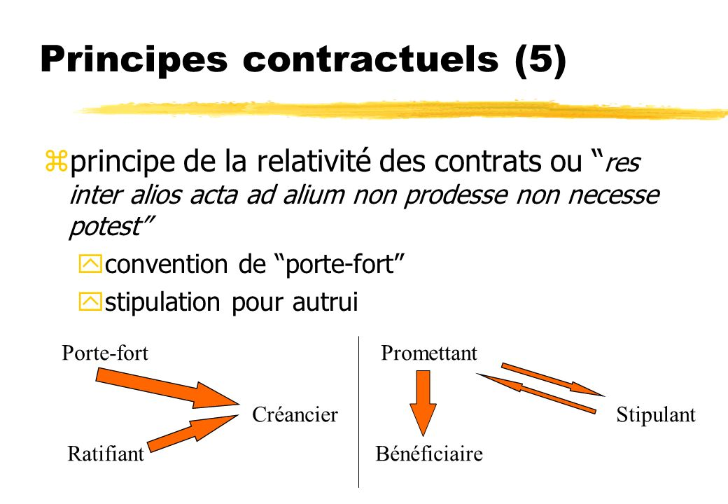 Principes contractuels (5)