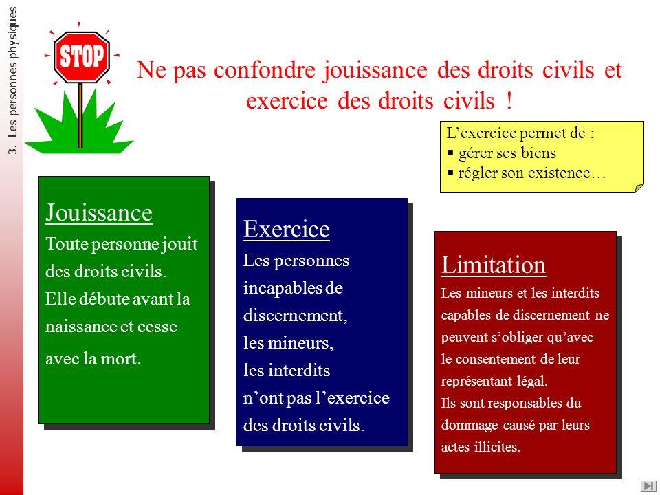 Ne pas confondre jouissance des droits civils et exercice des droits civils !
