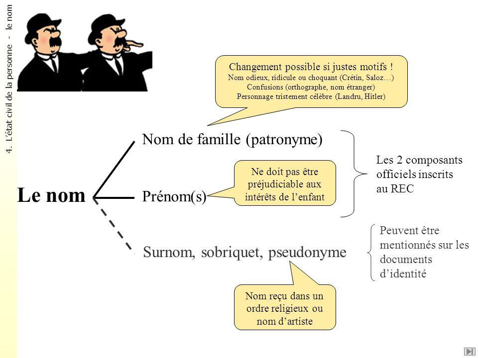Le nom Nom de famille (patronyme) Prénom(s)