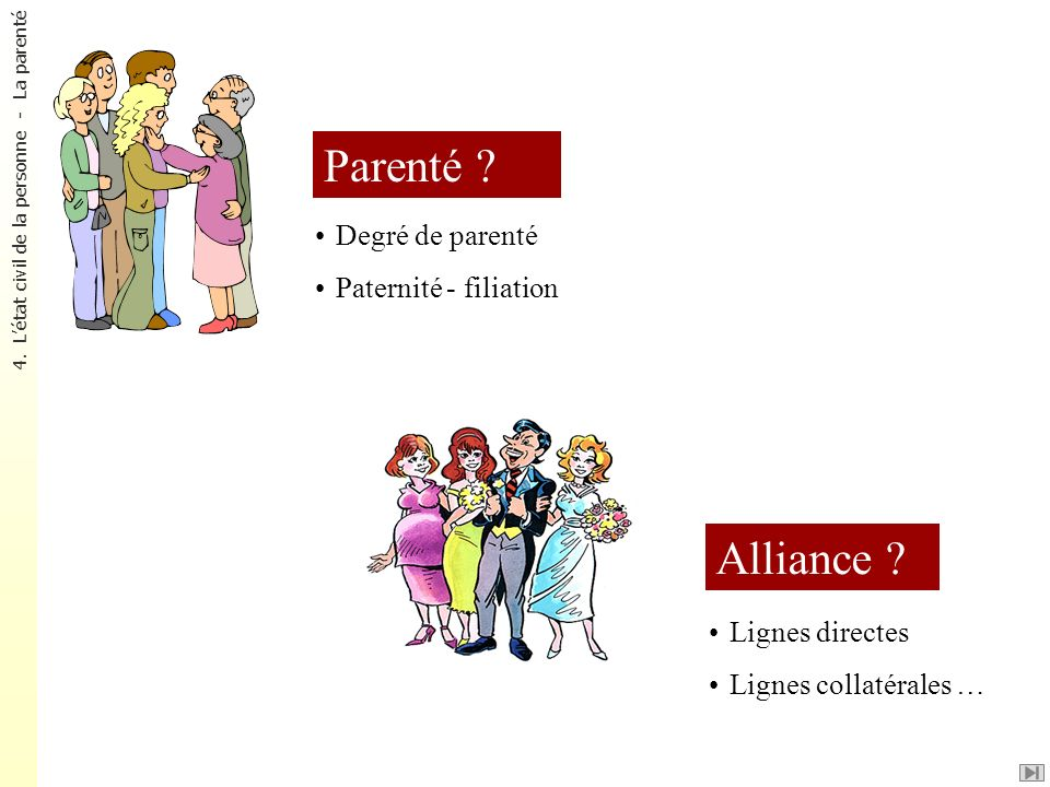 Parenté Alliance Degré de parenté Paternité - filiation