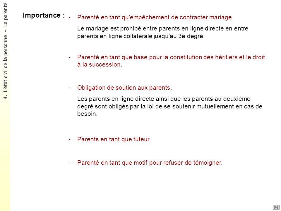 Importance : - Parenté en tant qu empêchement de contracter mariage.