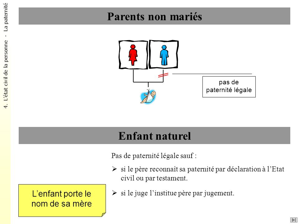 pas de paternité légale