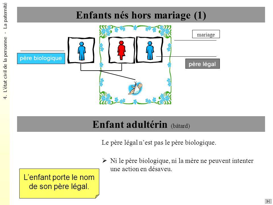 Enfants nés hors mariage (1)