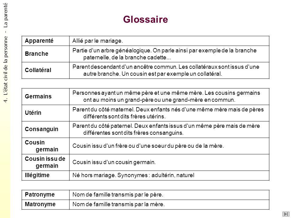 Glossaire Apparenté Allié par le mariage. Branche