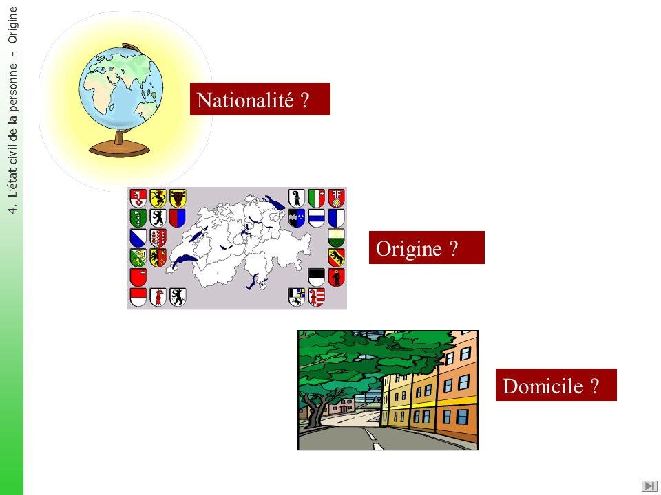 Nationalité Origine Domicile