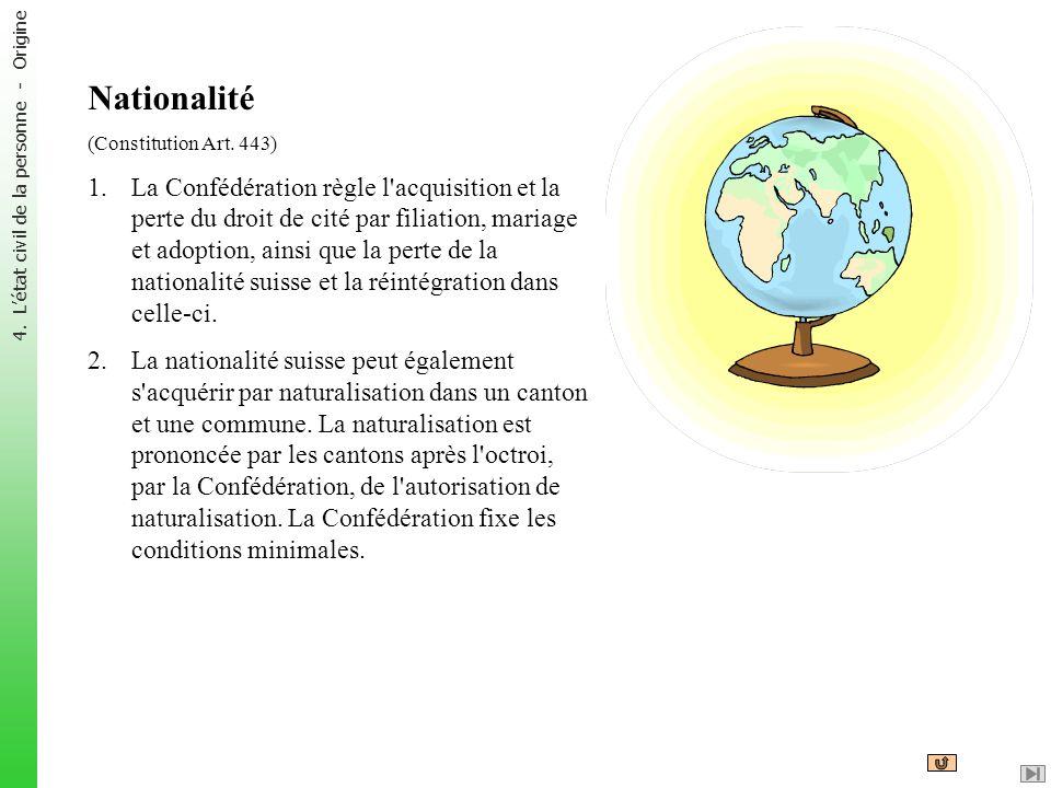 Nationalité(Constitution Art. 443)