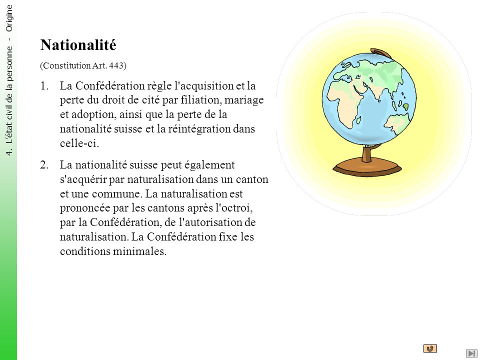 Nationalité (Constitution Art. 443)