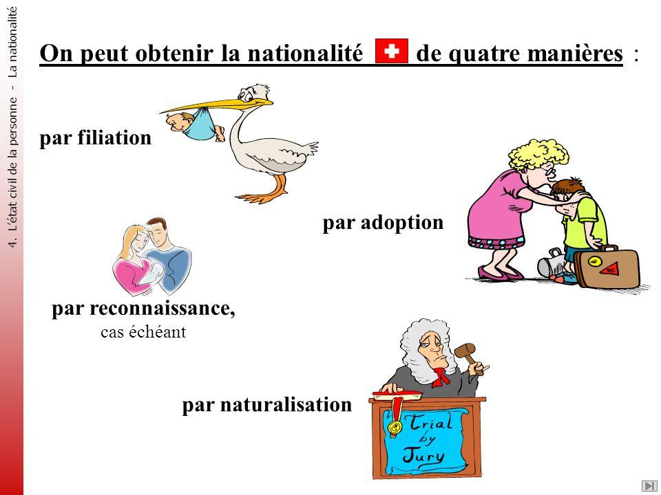 On peut obtenir la nationalité de quatre manières :