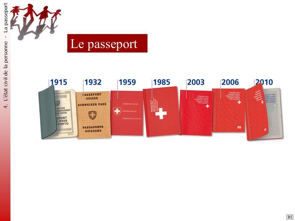 Le passeport 4. L'état civil de la personne - La passeport