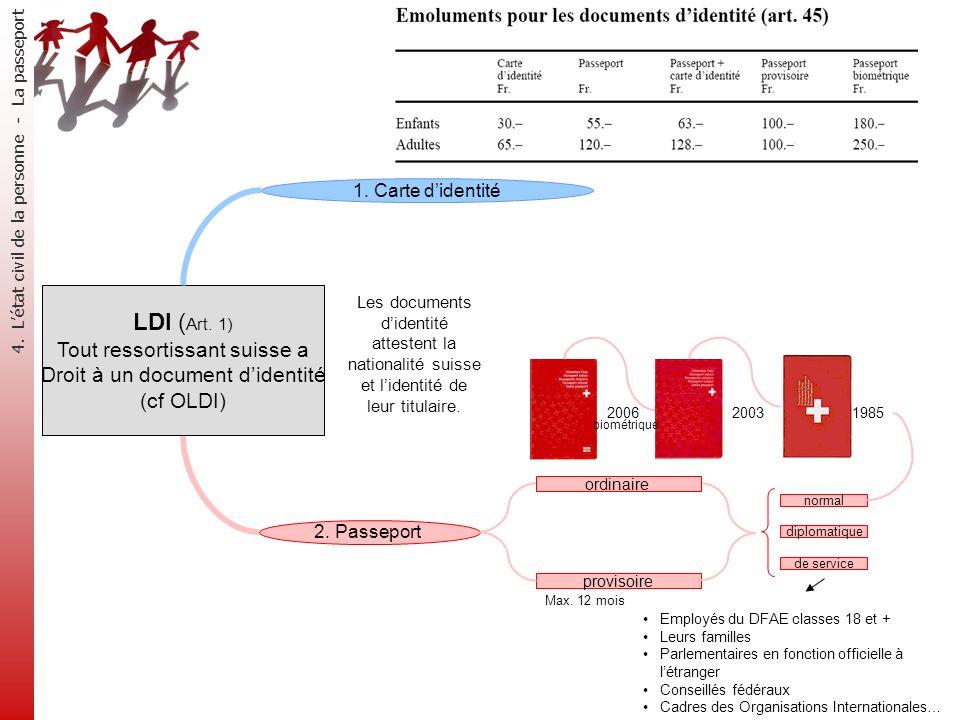 LDI (Art. 1) Tout ressortissant suisse a