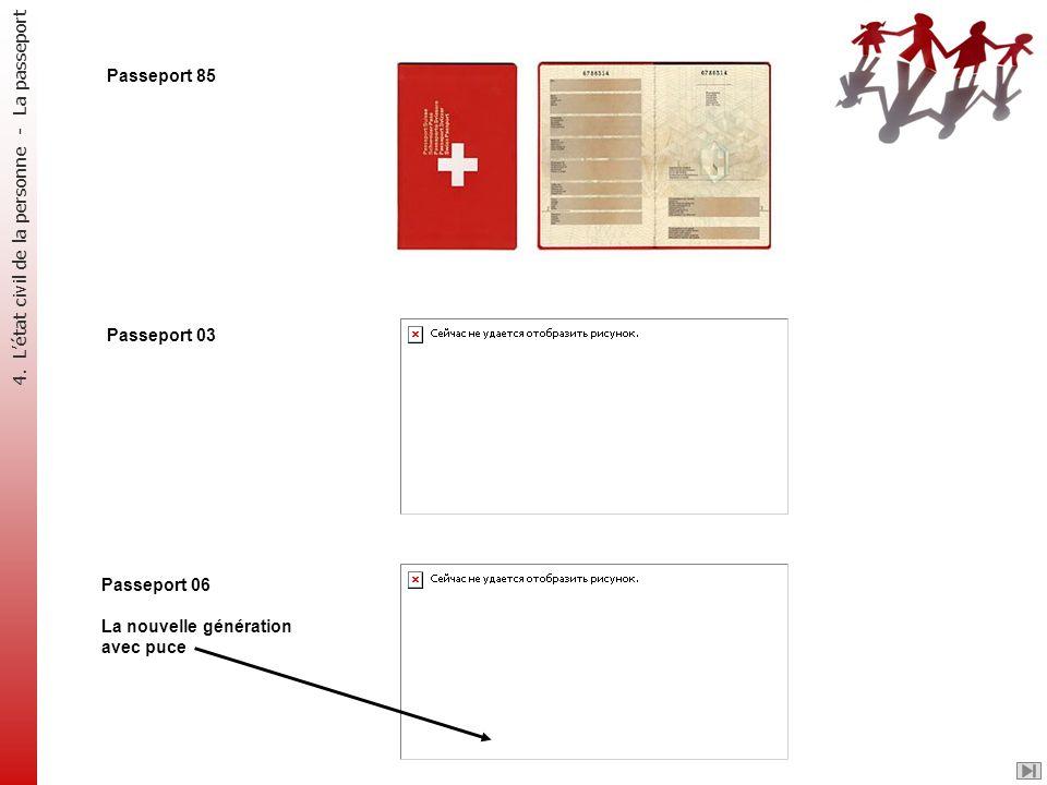 4. L'état civil de la personne - La passeport