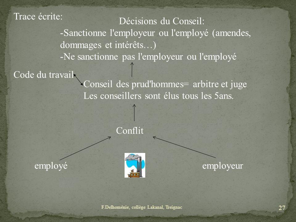 Sanctionne l employeur ou l employé (amendes, dommages et intérêts…)