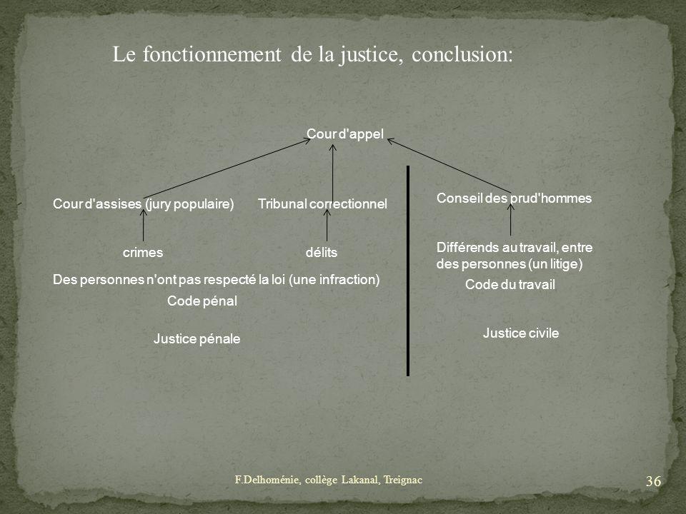 Le fonctionnement de la justice, conclusion:
