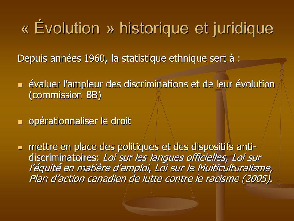 « Évolution » historique et juridique