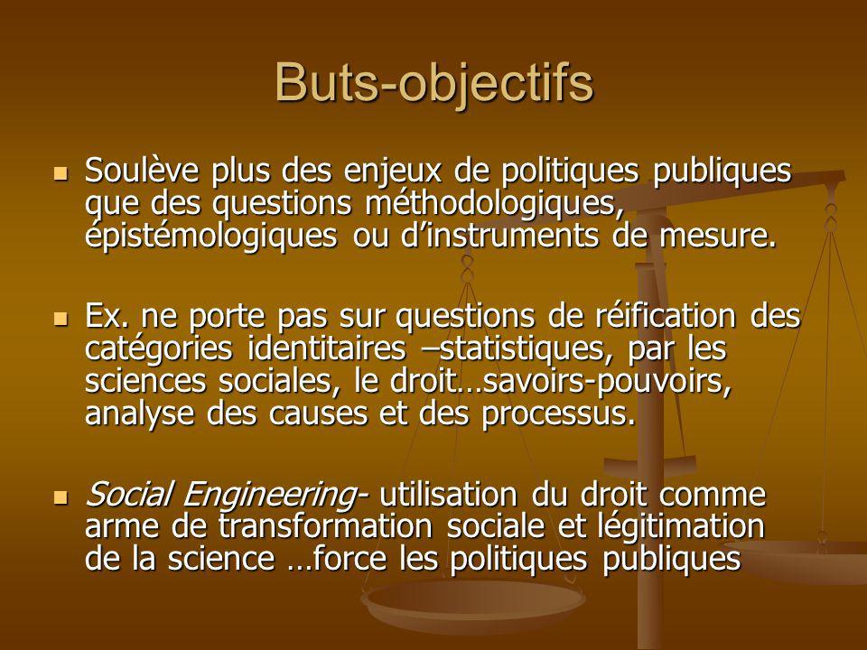 Buts-objectifs Soulève plus des enjeux de politiques publiques que des questions méthodologiques, épistémologiques ou d'instruments de mesure.