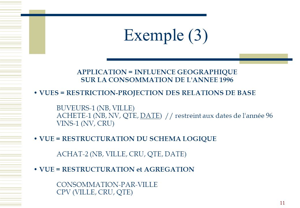 Exemple (3) APPLICATION = INFLUENCE GEOGRAPHIQUE