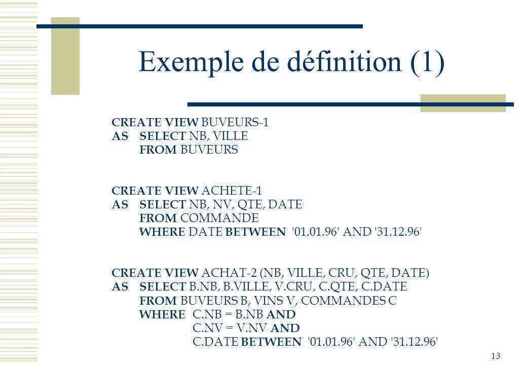 Exemple de définition (1)
