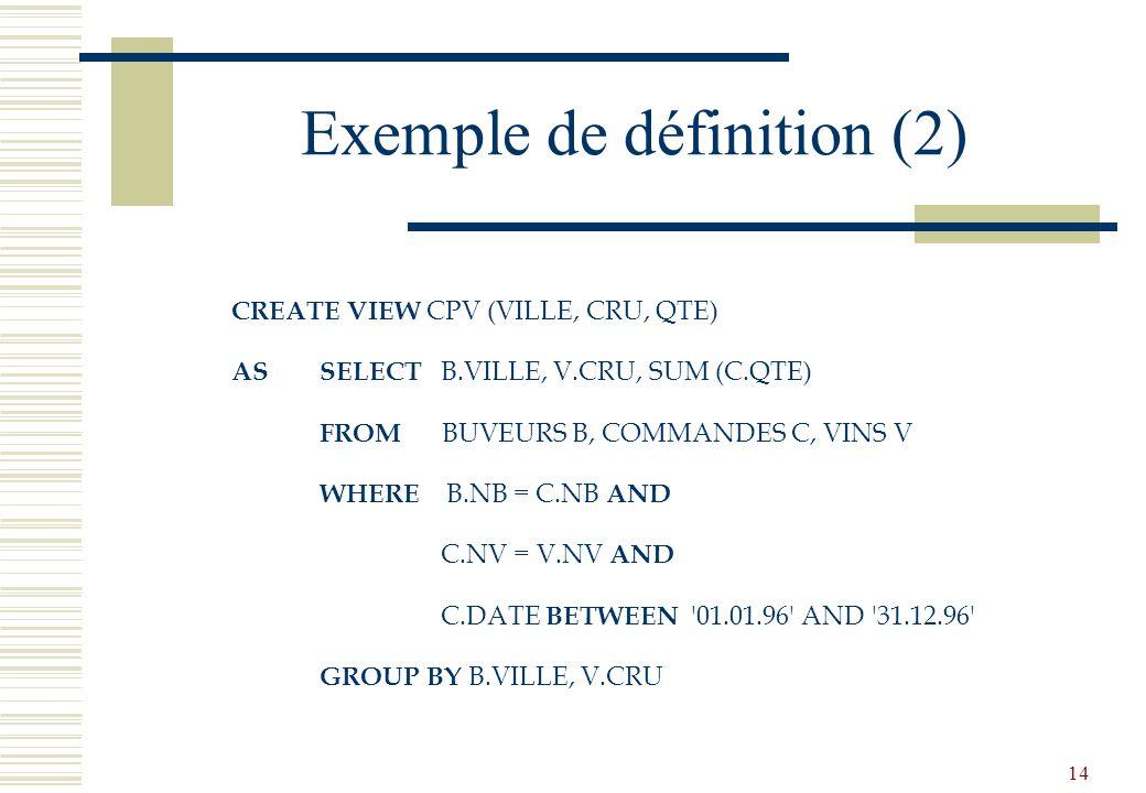 Exemple de définition (2)