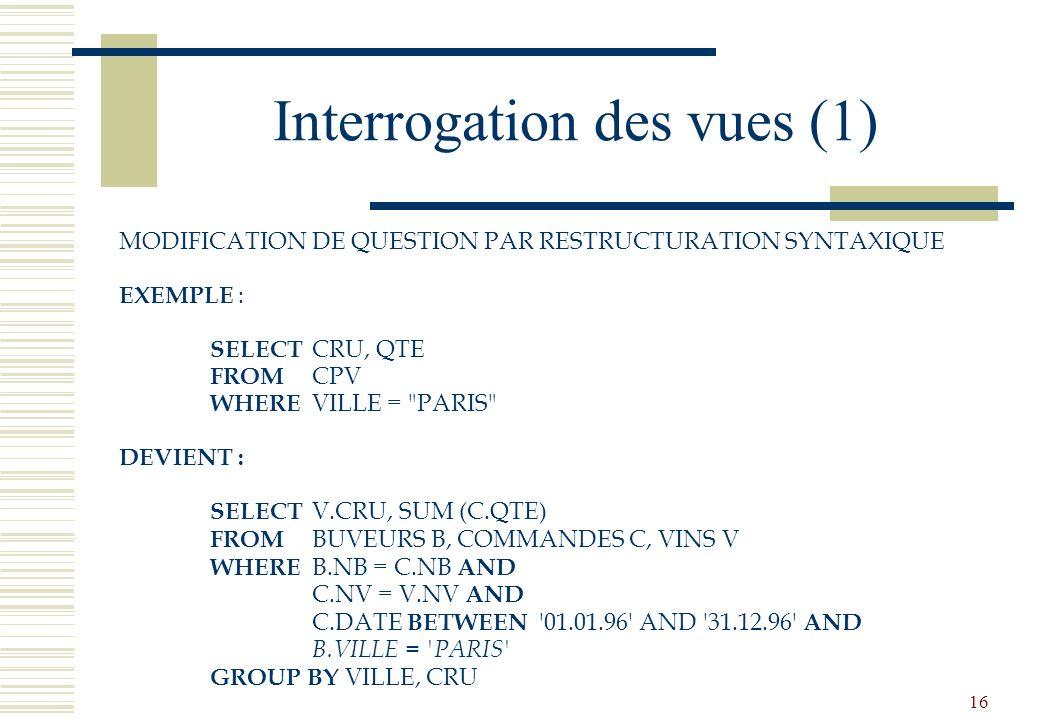 Interrogation des vues (1)