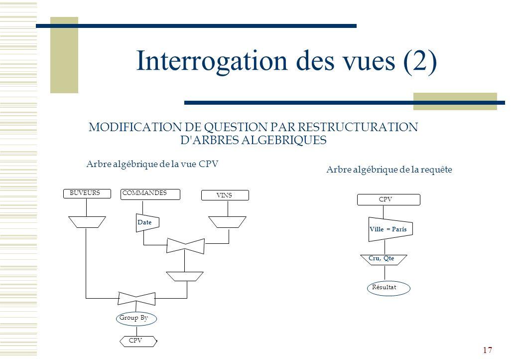 Interrogation des vues (2)