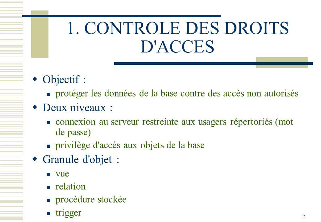 1. CONTROLE DES DROITS D ACCES