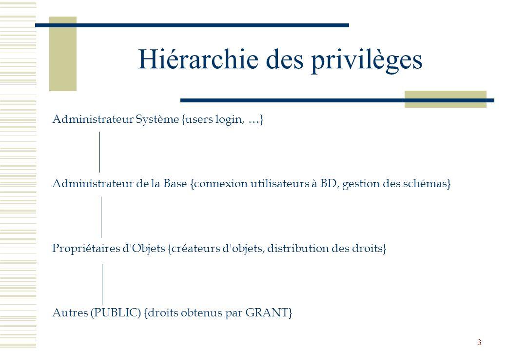Hiérarchie des privilèges