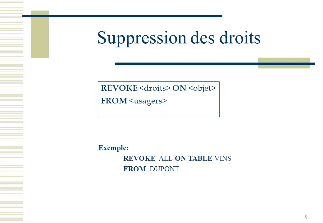 Suppression des droits