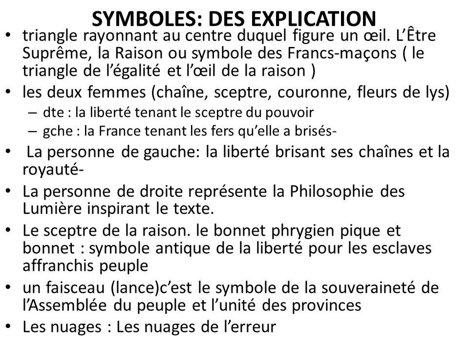 SYMBOLES: DES EXPLICATION