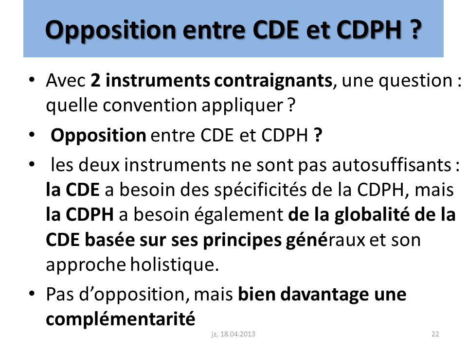 Opposition entre CDE et CDPH