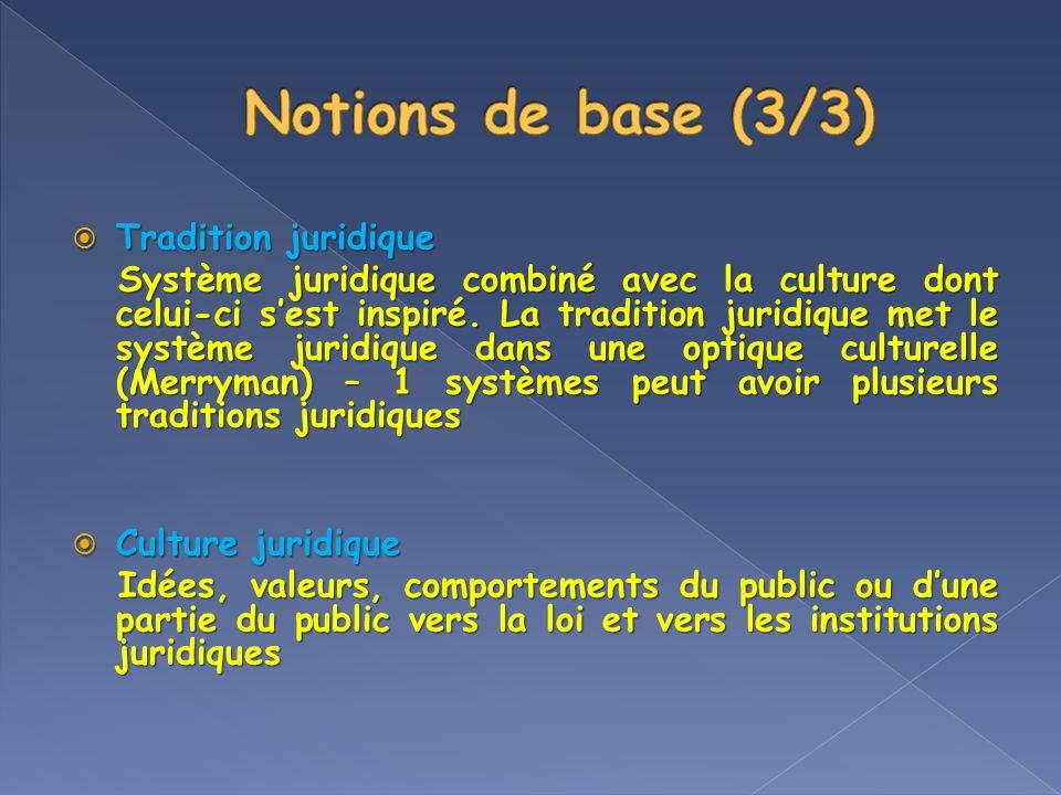 Notions de base (3/3) Tradition juridique