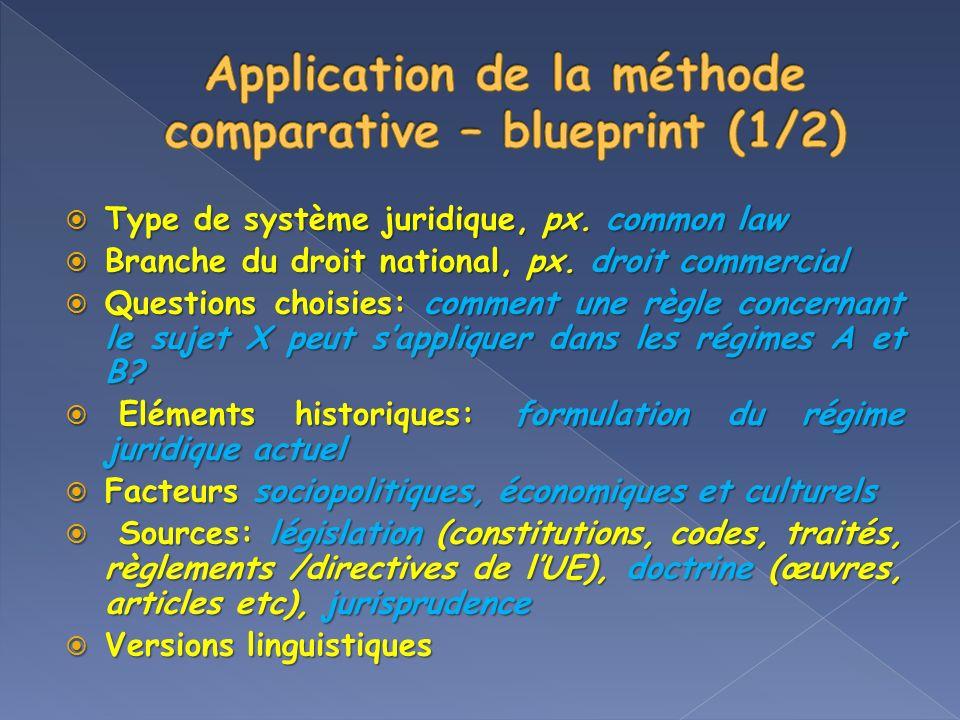 Application de la méthode comparative – blueprint (1/2)