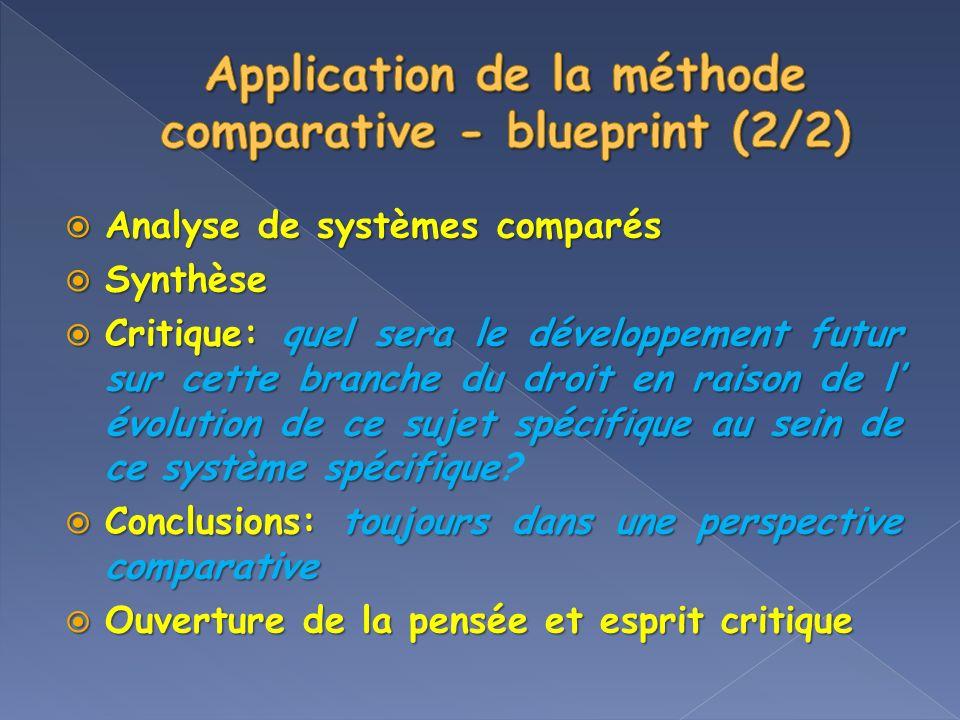 Application de la méthode comparative - blueprint (2/2)