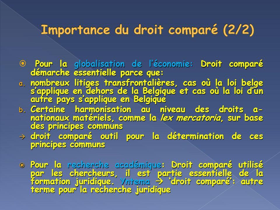 Importance du droit comparé (2/2)