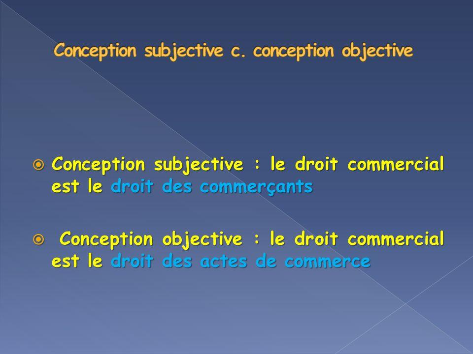 Conception subjective c. conception objective