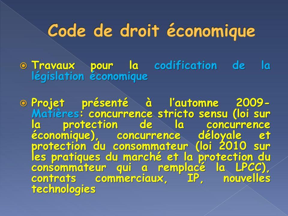 Code de droit économique